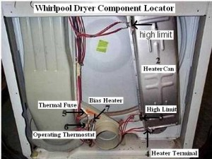 lubbock dryer repair w  365 day warranty whirlpool cabrio dryer parts whirlpool cabrio dryer parts whirlpool cabrio dryer parts whirlpool cabrio dryer parts